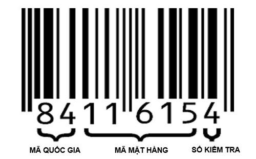 Mã số mã vạch EAN-8